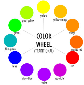 Color-wheel-chart